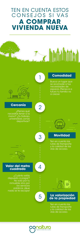 Comprar-Vivienda-Nueva-Infografia