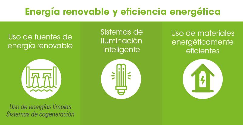 eficiencia-energetica-certificacion-leed