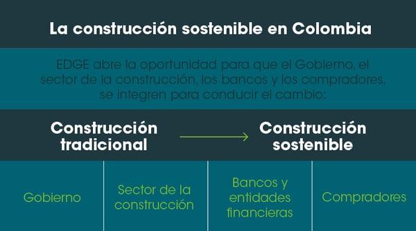 info-conaltura-construccion-sostenible
